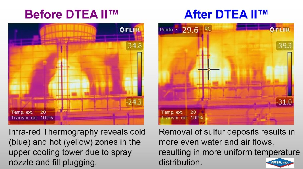 thermography before & after