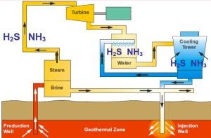 geothermal plant 2