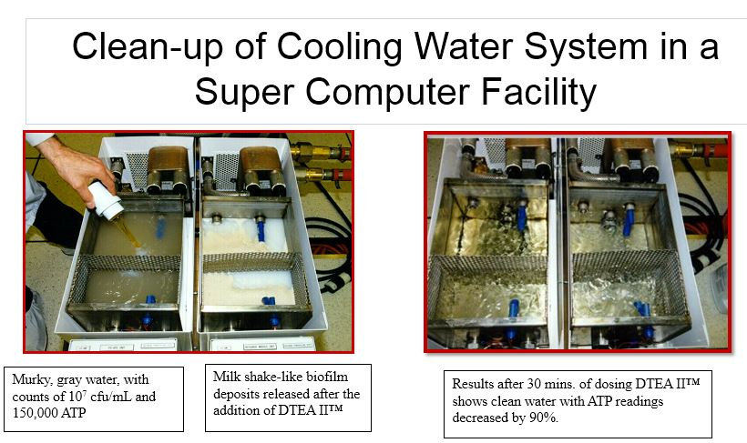 Pictured is an example of BCP™ 1015 (DTEA II™) cleaning up a process cooling water application in a super computer data center.